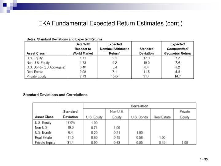 EKA Fundamental Expected Return Estimates (cont.)