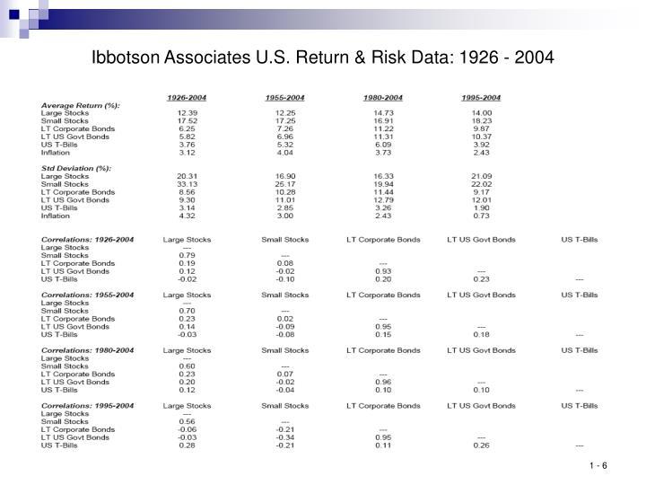 Ibbotson Associates U.S. Return & Risk Data: 1926 - 2004