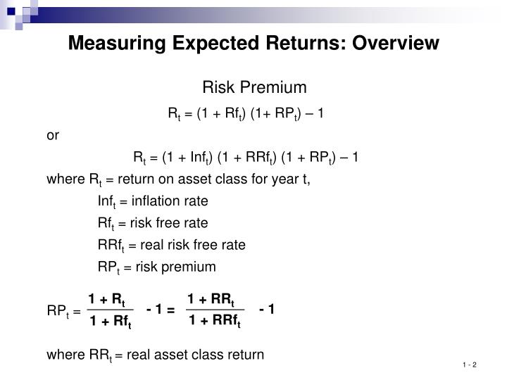 Measuring Expected Returns: Overview