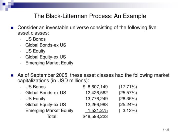 The Black-Litterman Process: An Example