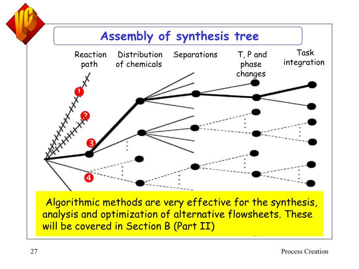 Algorithmic methods are very effective for the synthesis, analysis and optimization of alternative flowsheets. These will be covered in Section B (Part II)