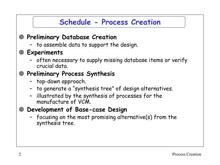 Schedule - Process Creation