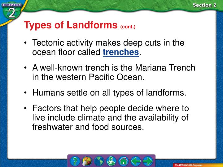 Types of Landforms