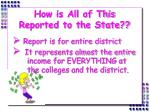how is all of this reported to the state