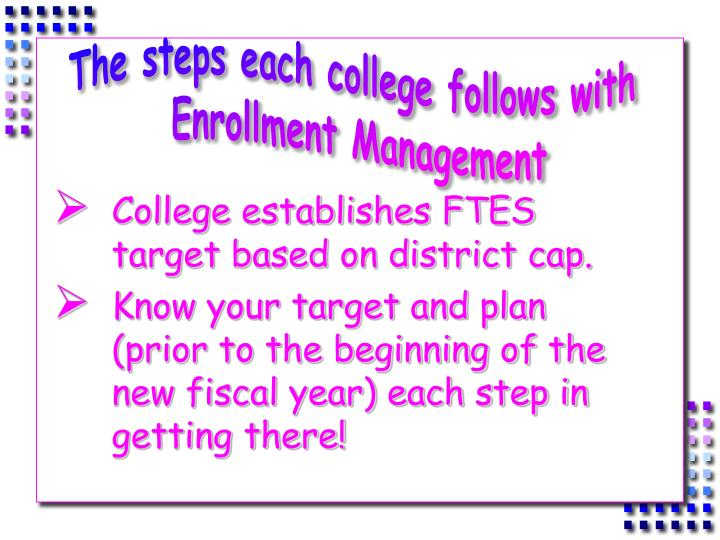 The steps each college follows with