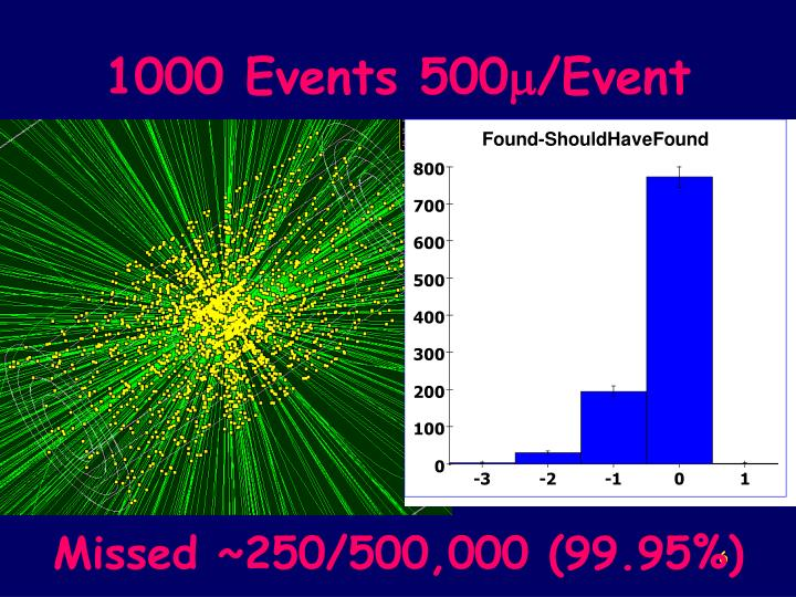 1000 Events 500