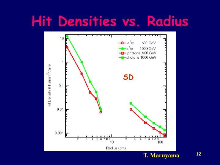 Hit Densities vs. Radius