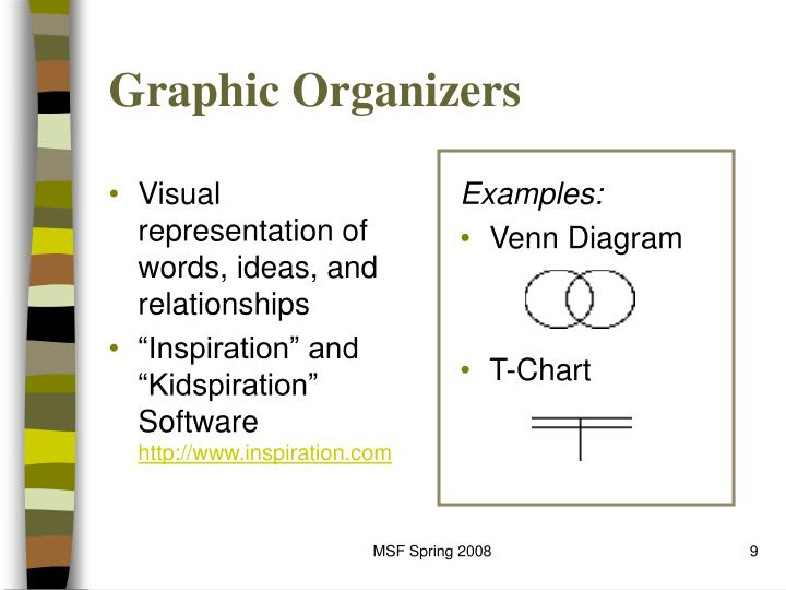 Visual representation of words, ideas, and relationships