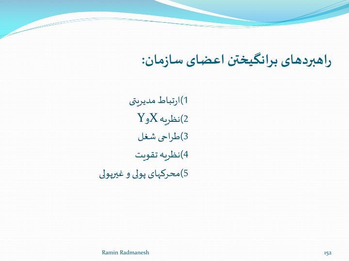 راهبردهای برانگیختن اعضای سازمان: