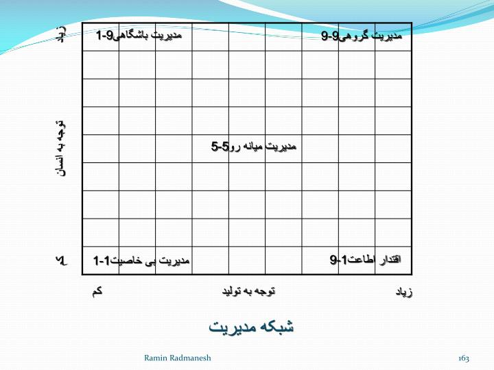 مدیریت باشگاهی9-1