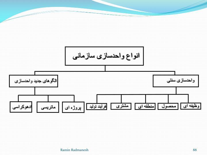 انواع واحدسازی سازمانی