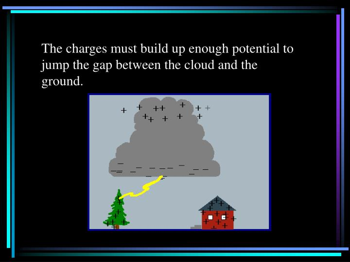 The charges must build up enough potential to jump the gap between the cloud and the ground.