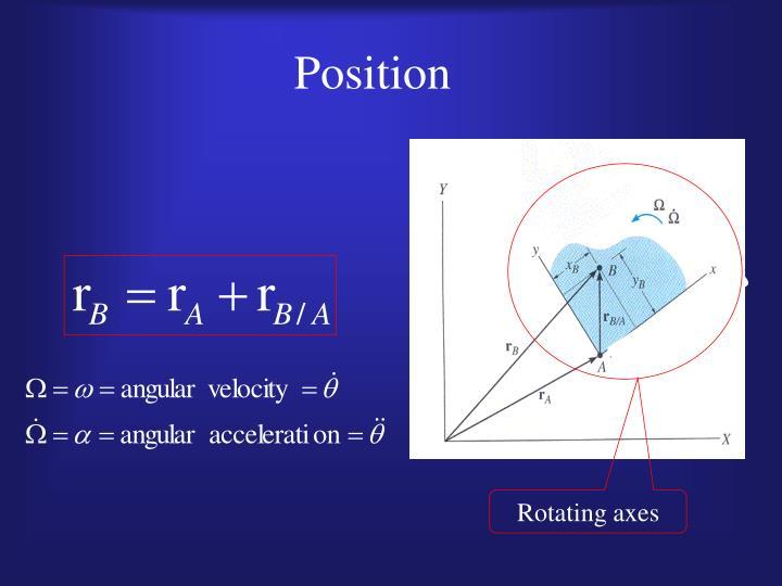 Rotating axes
