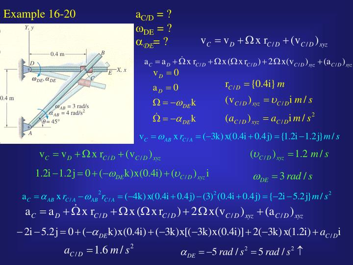 Example 16-20