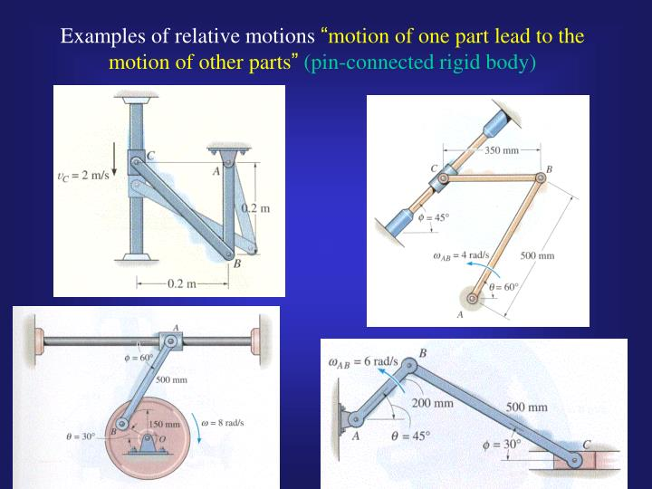 Examples of relative motions