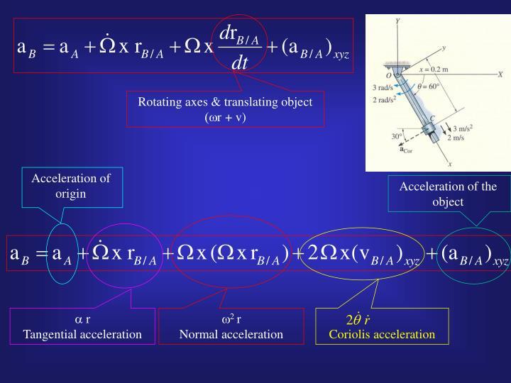 Acceleration of origin