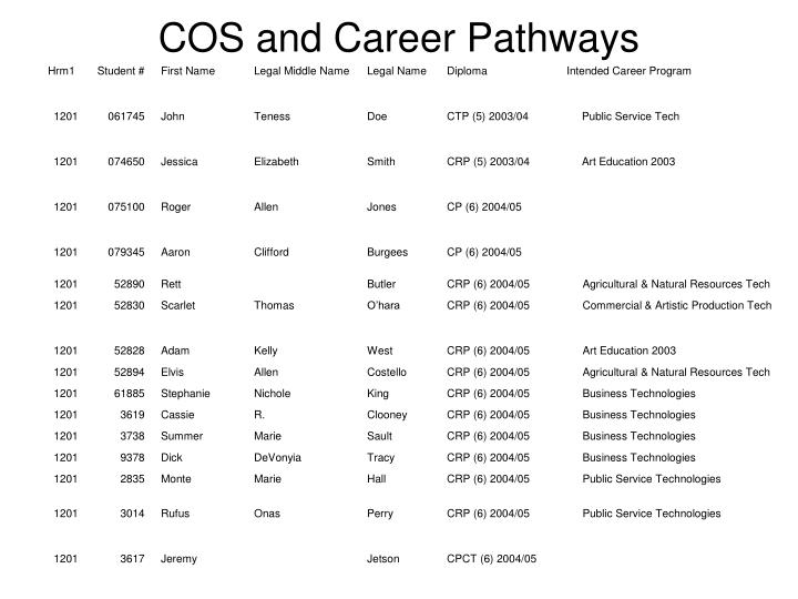 COS and Career Pathways