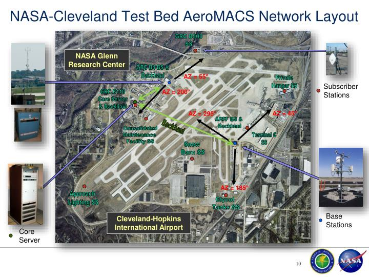 NASA-Cleveland Test Bed AeroMACS Network Layout