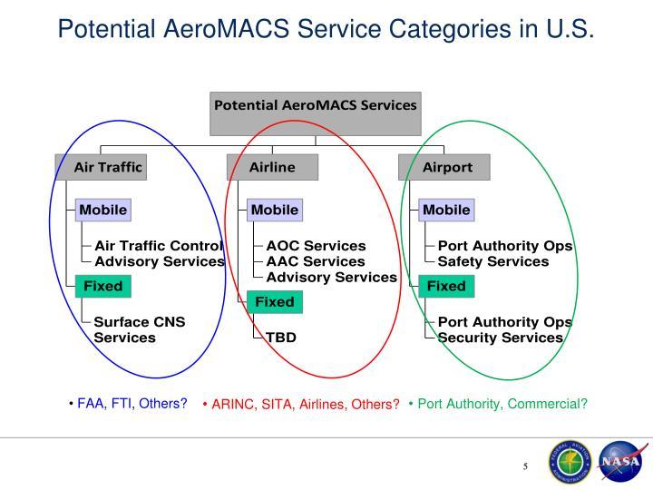 Potential AeroMACS Service Categories in U.S.