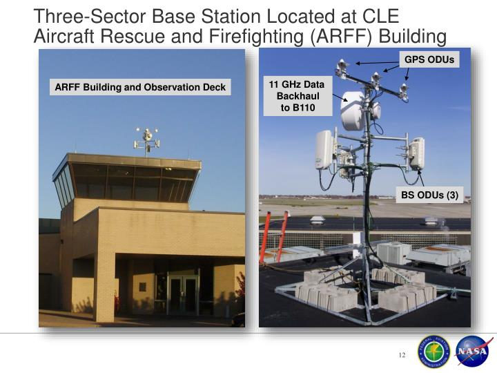 Three-Sector Base Station Located at CLE