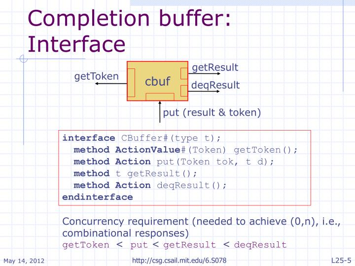 Completion buffer: Interface