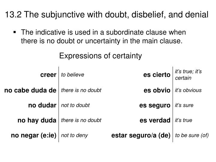 The indicative is used in a subordinate clause when there is no doubt or uncertainty in the main clause.