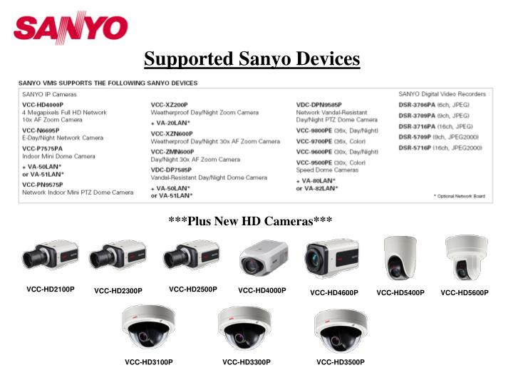 Supported Sanyo Devices