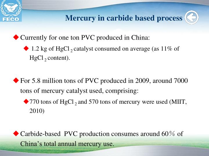 Mercury in carbide based process