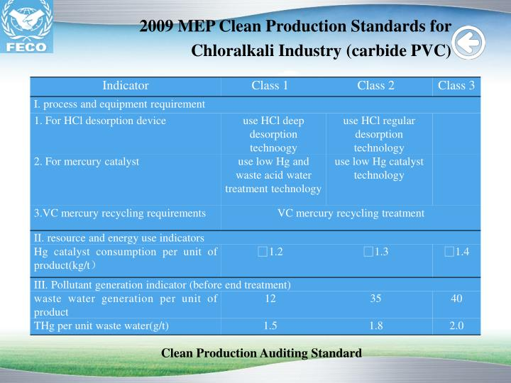 2009 MEP Clean Production Standards for