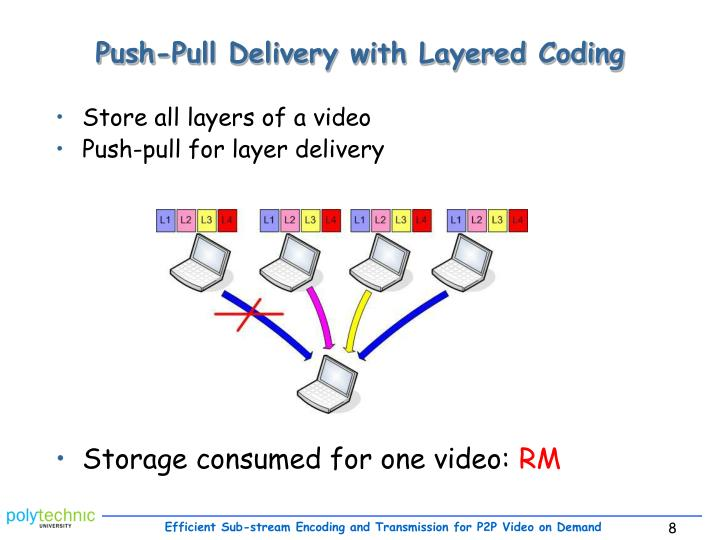 Push-Pull Delivery with Layered Coding