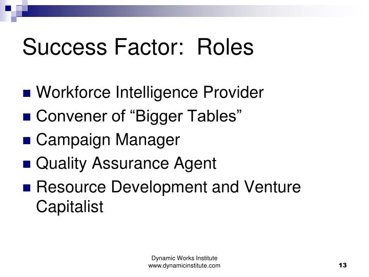 Success Factor:  Roles