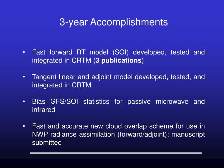 3-year Accomplishments