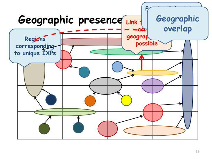 Peering link at top tier possible across regions