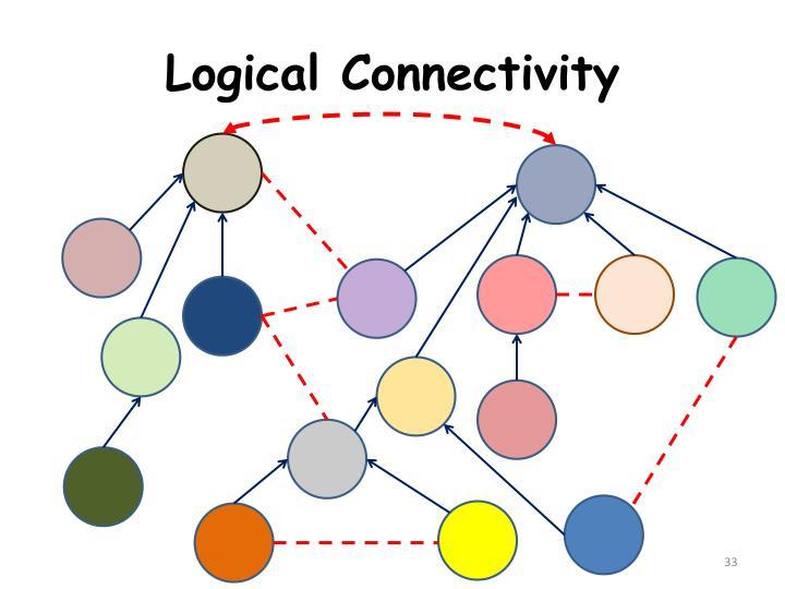 Logical Connectivity