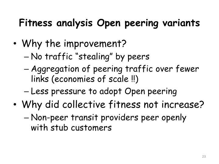 Fitness analysis Open peering variants