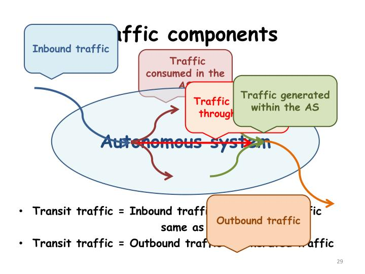 Traffic components