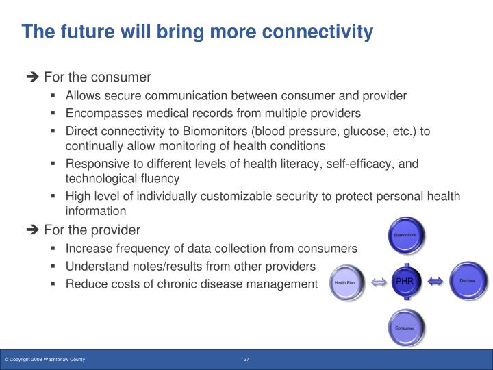 The future will bring more connectivity