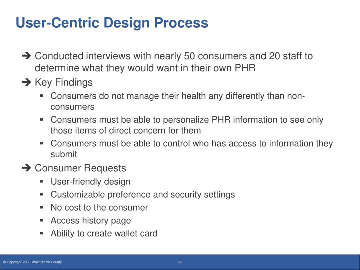 User-Centric Design Process