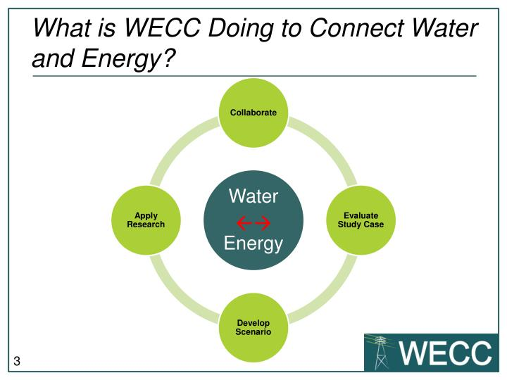 What is WECC Doing to Connect Water and Energy?