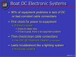 boat dc electronic systems