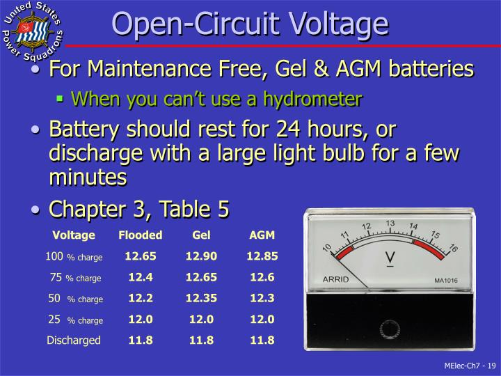 Open-Circuit Voltage