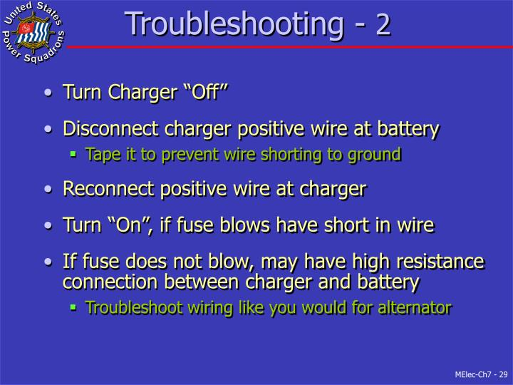 Troubleshooting -