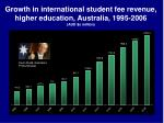 growth in international student fee revenue higher education australia 1995 2006 aud s million