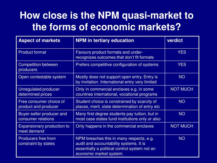 How close is the NPM quasi-market to the forms of economic markets?