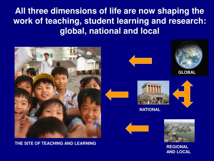 All three dimensions of life are now shaping the work of teaching, student learning and research:
