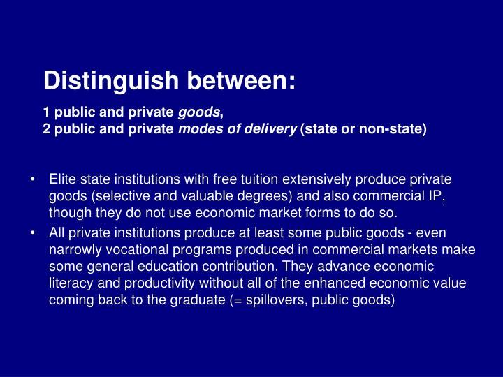 Distinguish between: