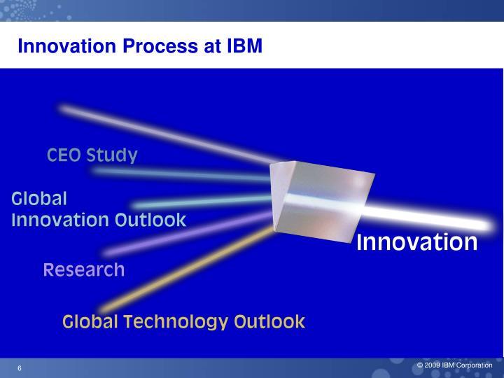 Innovation Process at IBM