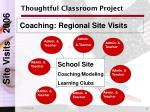 thoughtful classroom project3