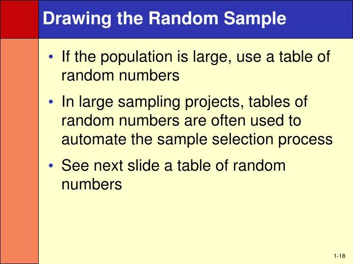 Drawing the Random Sample