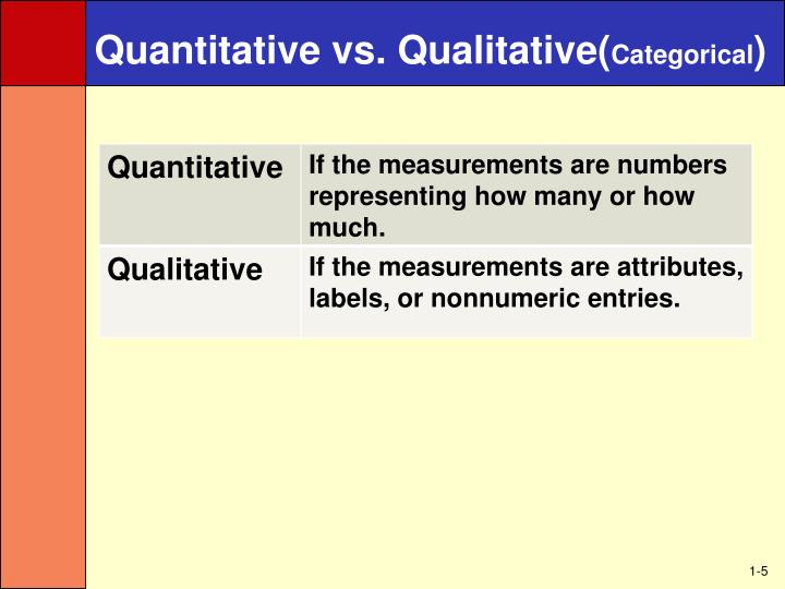 Quantitative vs. Qualitative(